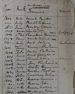 Docs re Waterford election of Villiers Stuart, 1826, Wyse Tipp elections of 1826 and 1847. NLI ms 15,028 (9)
