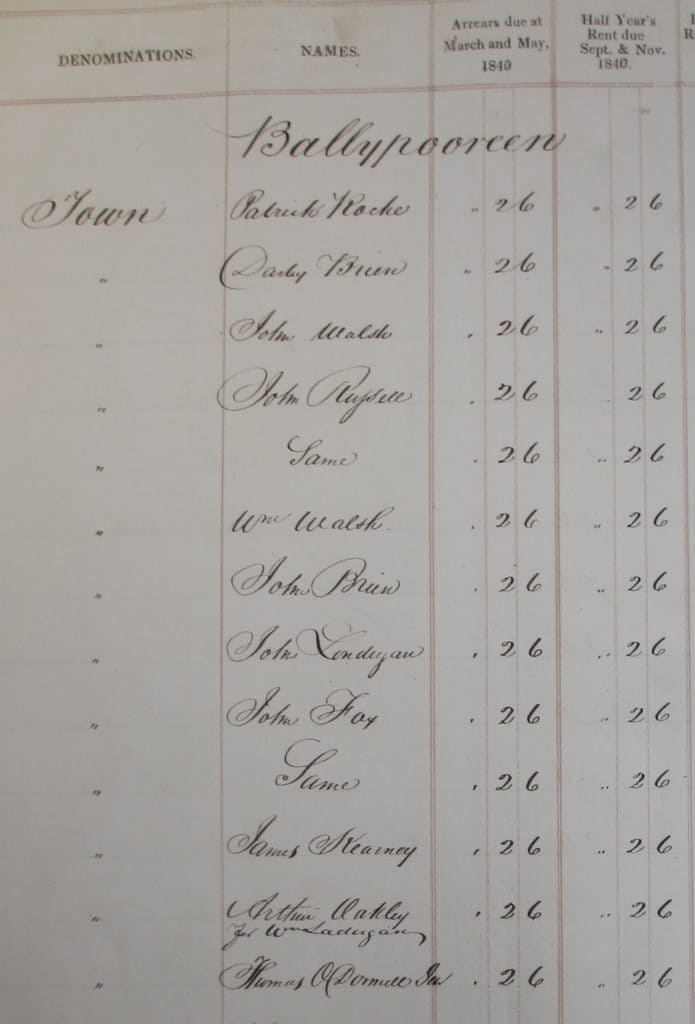 Rental of Ballyporeen town, in ... Rental of estates of Earl of Kingston in cos Limerick, Tipp and Cork, 1841-42. NLI, Ms. 3276