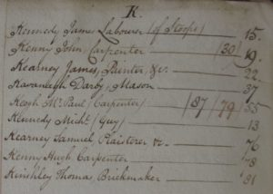 Index to Workmen's cash book from Fitzwilliam estate, Co. Wicklow, 1796 - 1805. NLI Ms. 4949